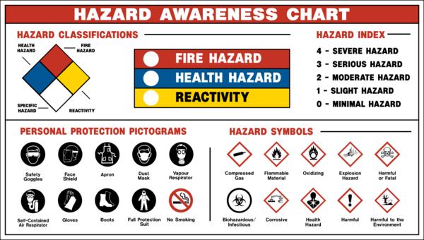 hazardous-products